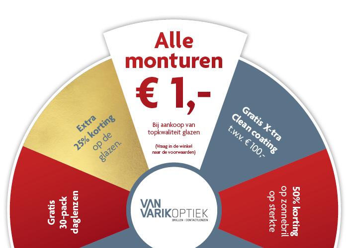 Van Varik Optiek rad alle monturen 1 euro